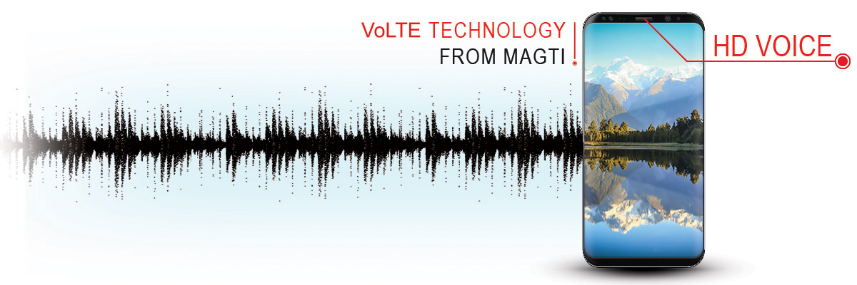 HD Voice  -  Another latest technology from MagtiCom
